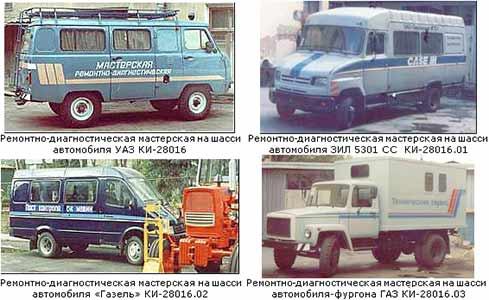Пост (мастерская) передвижной ремонтно-диагностический (КИ-28016)