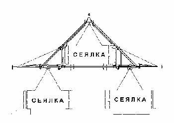 Сцепка прицепная посевная (СПП-11)