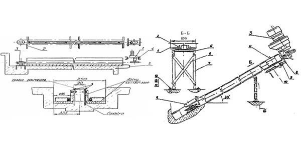 Транспортер скребковый пометоуборочный (для птицефабрик) (ТСП)