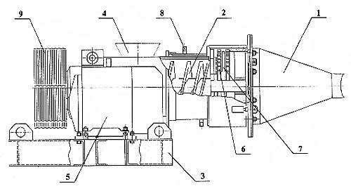 Машина пастоприготовительная (МТК-15П)