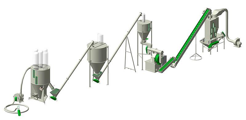 Линии производства гранулированного комбикорма (ЛПКГ)