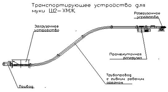 Транспортер на основе гибких элементов (Ш2-ХМЖ)