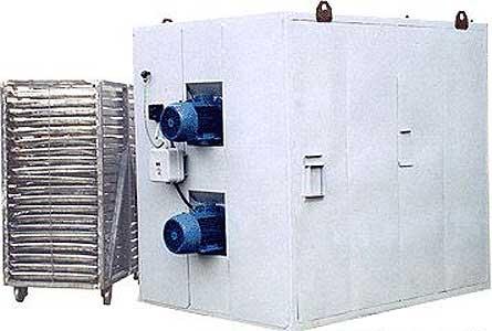 Сушилка аэродинамическая (рециркуляционная нагревательная установка) (РНУ-50)