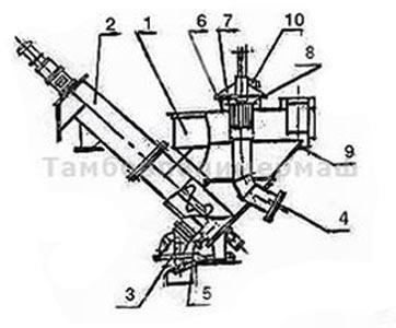 Отделитель транспортерной воды и ботвы (Щ1-ПОБ-3)