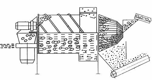 Мойка корнеплодов (МКЛ-10)