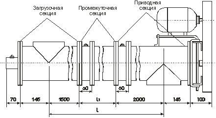 Транспортер шнековый (ШСС)