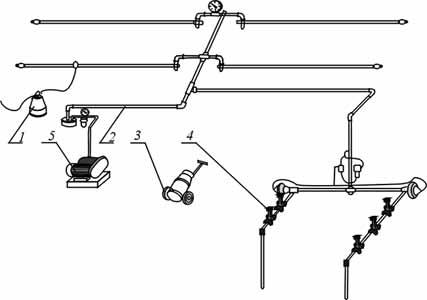 Агрегат доильный  (АД-100Б)