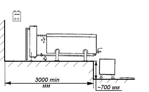 Ванна творожная (калье) (ВК)